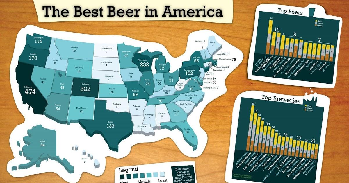 Najboljša piva v ZDA iz 2009